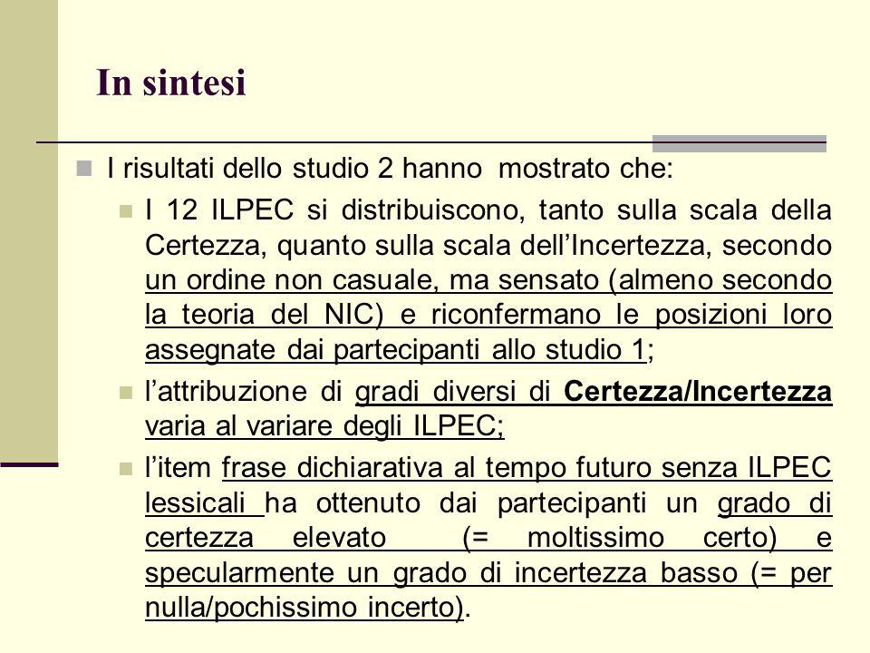 In sintesi I risultati dello studio 2 hanno mostrato che: I 12 ILPEC si distribuiscono, tanto sulla scala della Certezza, quanto sulla scala dell'Ince