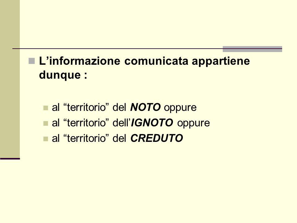 """L'informazione comunicata appartiene dunque : al """"territorio"""" del NOTO oppure al """"territorio"""" dell'IGNOTO oppure al """"territorio"""" del CREDUTO"""