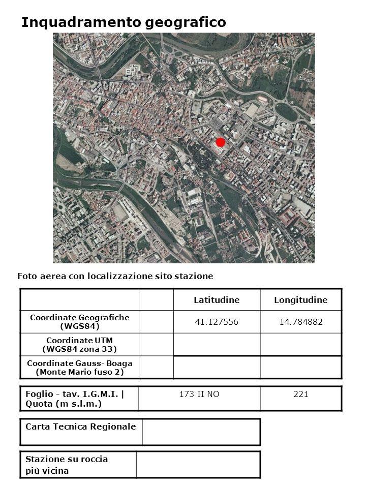 Foto aerea con localizzazione sito stazione Foglio - tav.