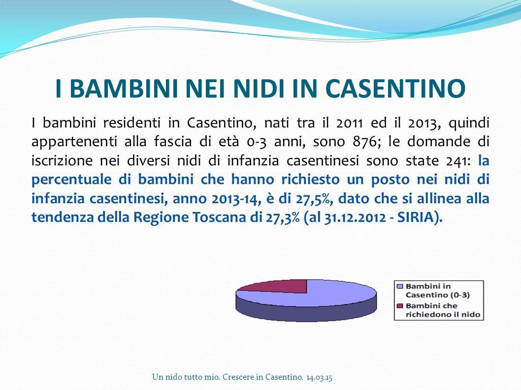 I BAMBINI NEI NIDI IN CASENTINO I bambini residenti in Casentino, nati tra il 2011 ed il 2013, quindi appartenenti alla fascia di età 0-3 anni, sono 8