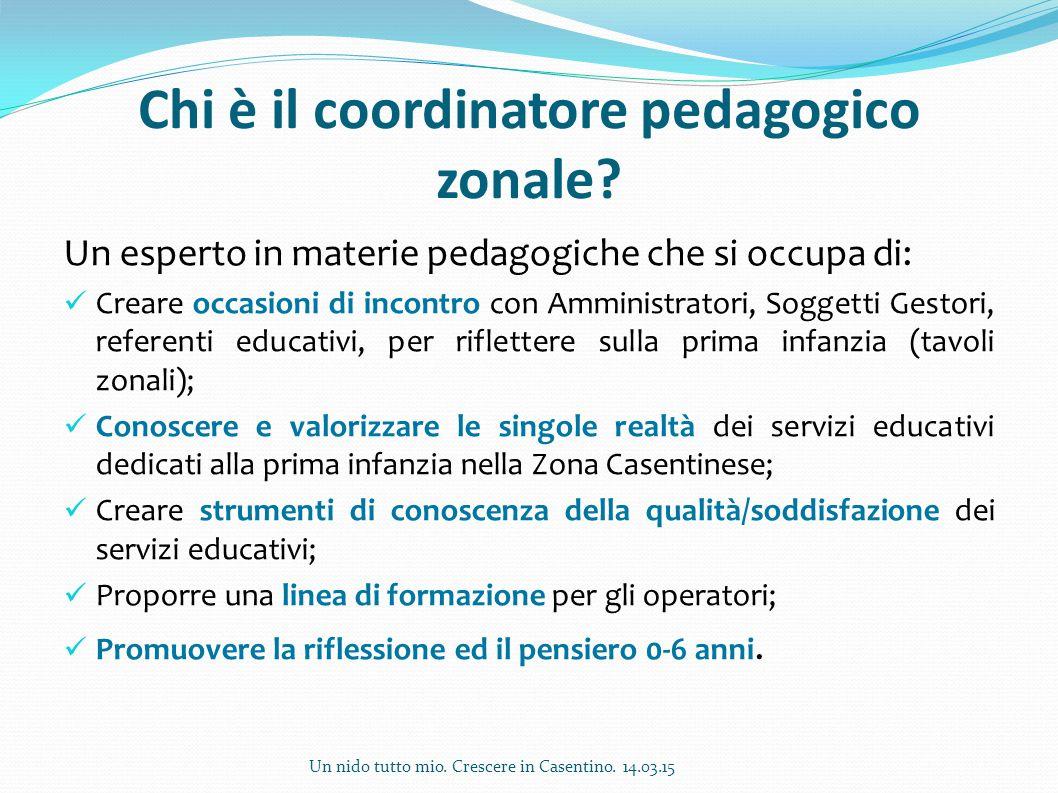 Chi è il coordinatore pedagogico zonale? Un esperto in materie pedagogiche che si occupa di: Creare occasioni di incontro con Amministratori, Soggetti