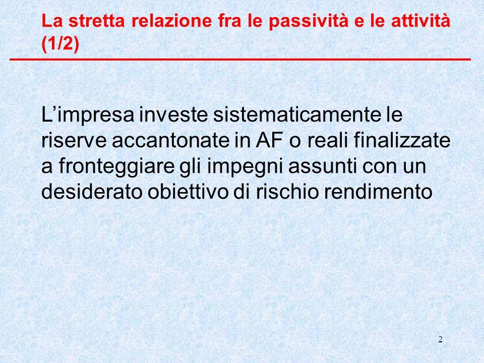 2 La stretta relazione fra le passività e le attività (1/2) L'impresa investe sistematicamente le riserve accantonate in AF o reali finalizzate a fronteggiare gli impegni assunti con un desiderato obiettivo di rischio rendimento
