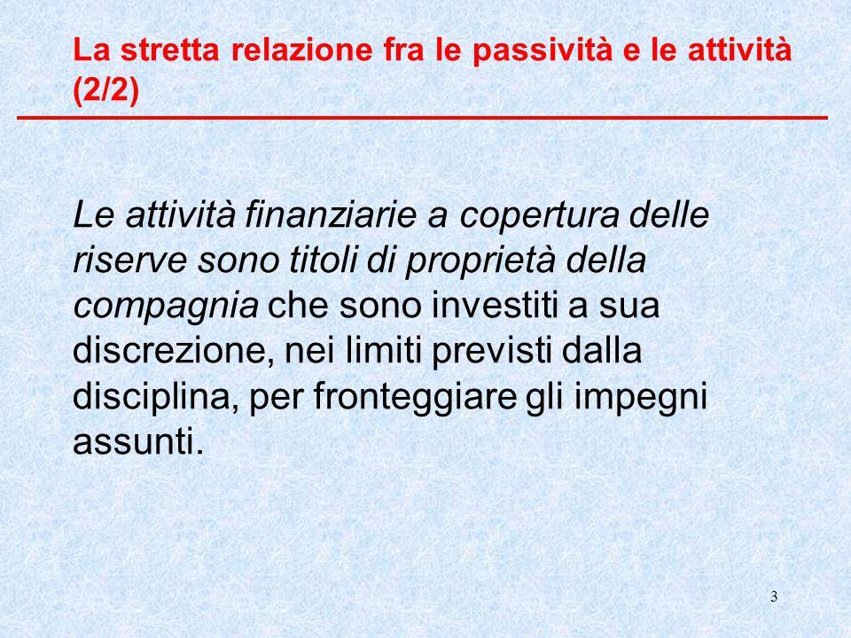 3 La stretta relazione fra le passività e le attività (2/2) Le attività finanziarie a copertura delle riserve sono titoli di proprietà della compagnia