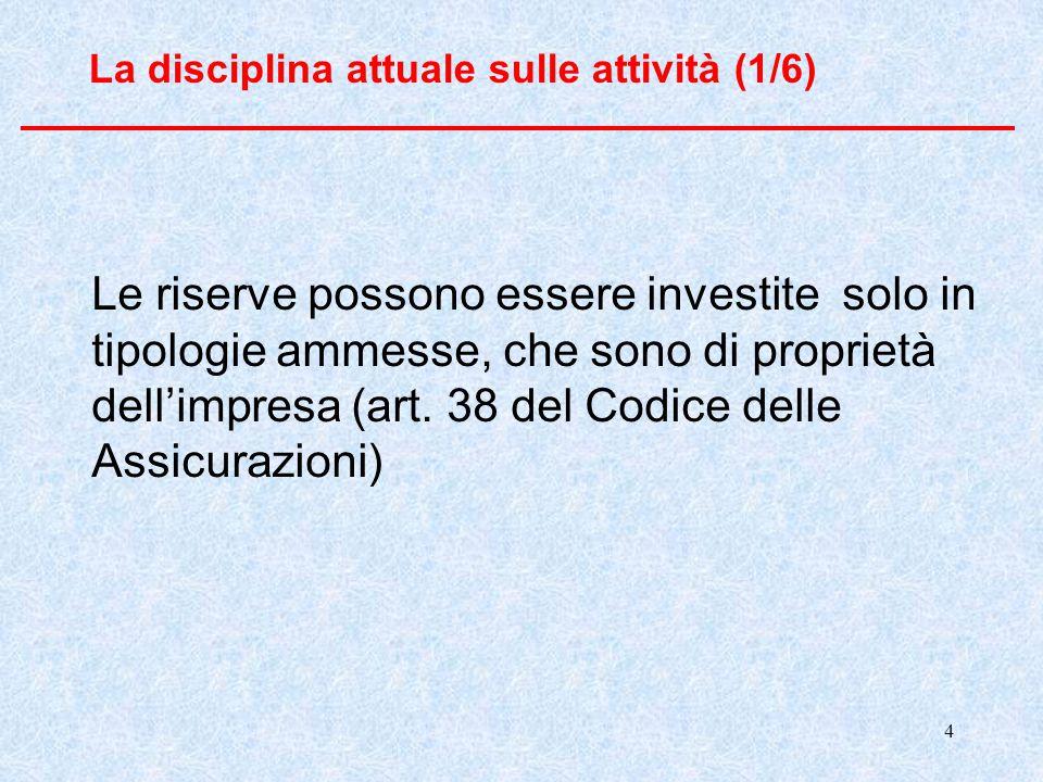 4 La disciplina attuale sulle attività (1/6) Le riserve possono essere investite solo in tipologie ammesse, che sono di proprietà dell'impresa (art. 3