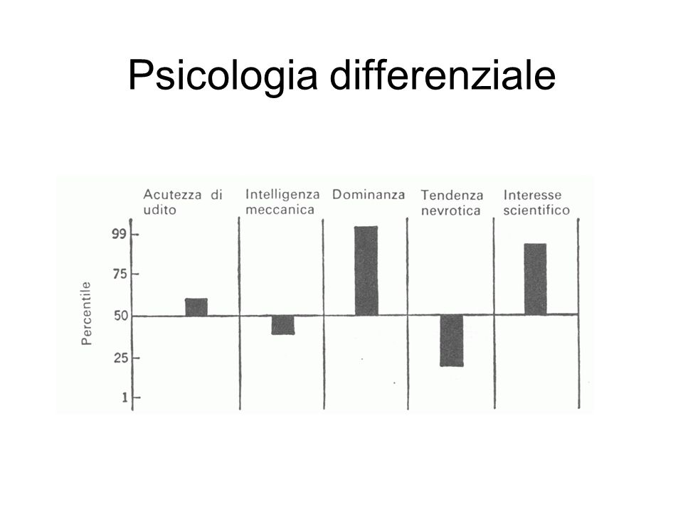 Psicologia differenziale