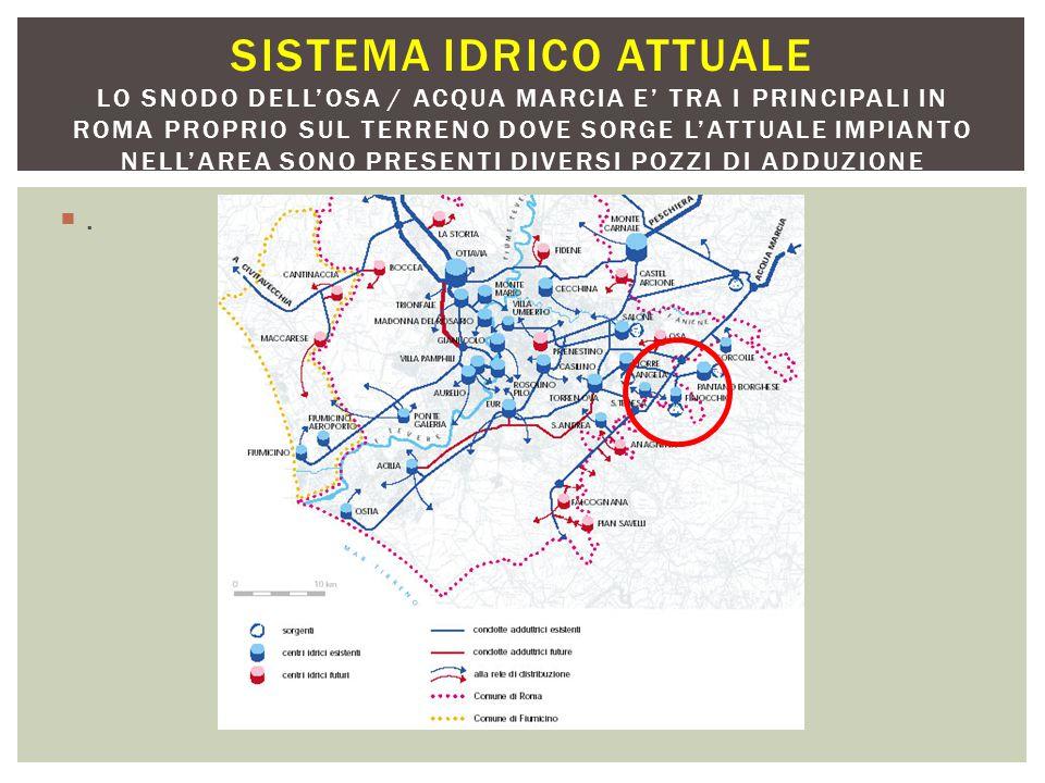.. SISTEMA IDRICO ATTUALE LO SNODO DELL'OSA / ACQUA MARCIA E' TRA I PRINCIPALI IN ROMA PROPRIO SUL TERRENO DOVE SORGE L'ATTUALE IMPIANTO NELL'AREA S