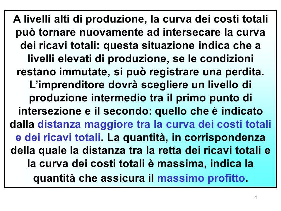 4 A livelli alti di produzione, la curva dei costi totali può tornare nuovamente ad intersecare la curva dei ricavi totali: questa situazione indica c