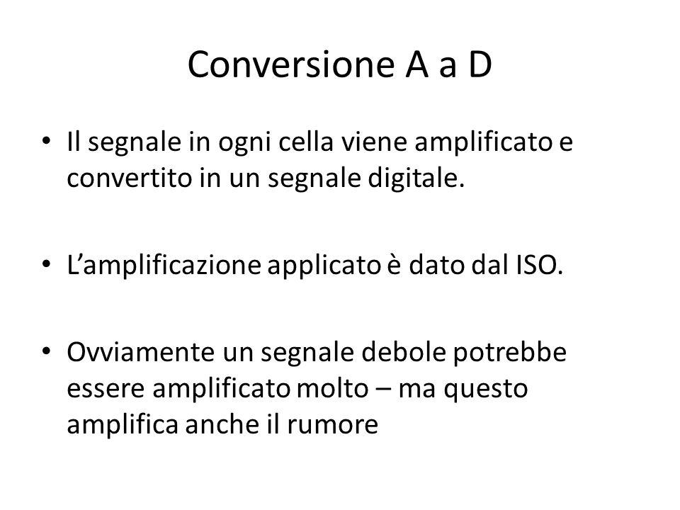 Conversione A a D Il segnale in ogni cella viene amplificato e convertito in un segnale digitale.