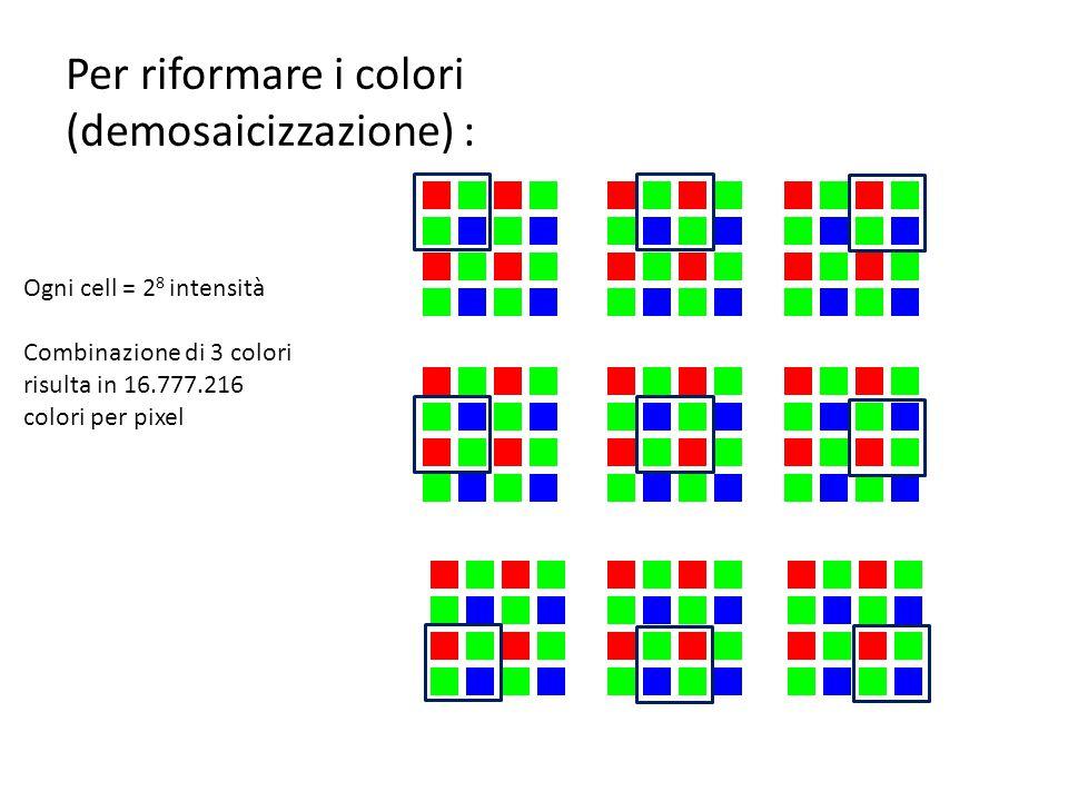 Per riformare i colori (demosaicizzazione) : Ogni cell = 2 8 intensità Combinazione di 3 colori risulta in 16.777.216 colori per pixel