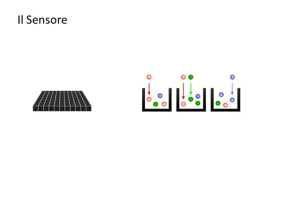 Il Sensore