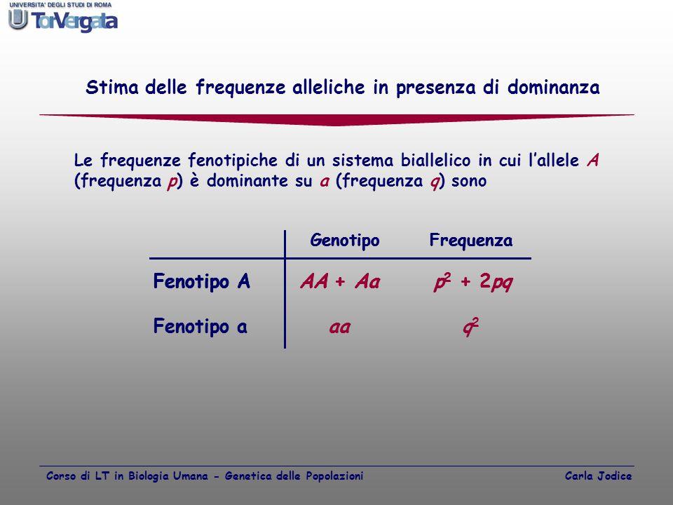 Stima delle frequenze alleliche in presenza di dominanza Le frequenze fenotipiche di un sistema biallelico in cui l'allele A (frequenza p) è dominante