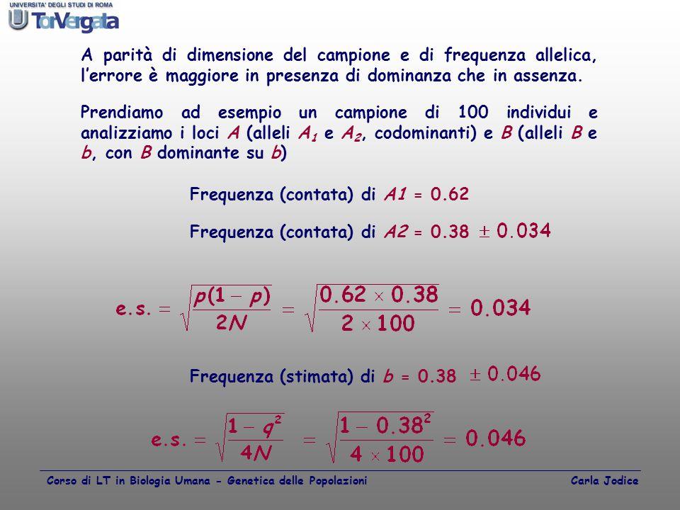A parità di dimensione del campione e di frequenza allelica, l'errore è maggiore in presenza di dominanza che in assenza. Prendiamo ad esempio un camp