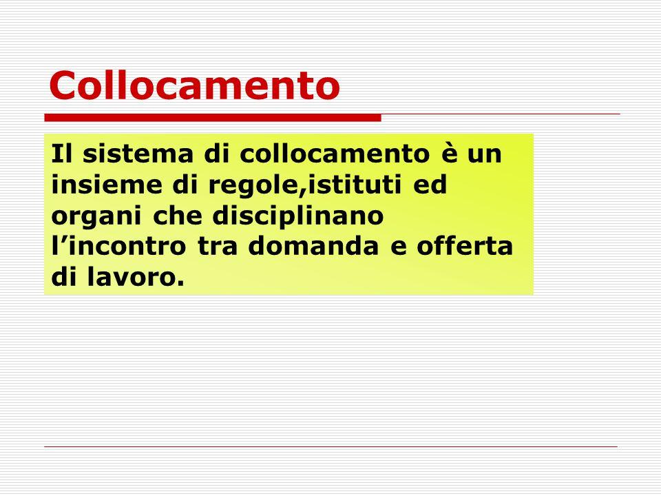 Collocamento Il sistema di collocamento è un insieme di regole,istituti ed organi che disciplinano l'incontro tra domanda e offerta di lavoro.
