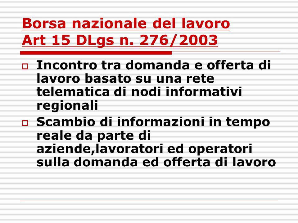 Borsa nazionale del lavoro Art 15 DLgs n. 276/2003  Incontro tra domanda e offerta di lavoro basato su una rete telematica di nodi informativi region