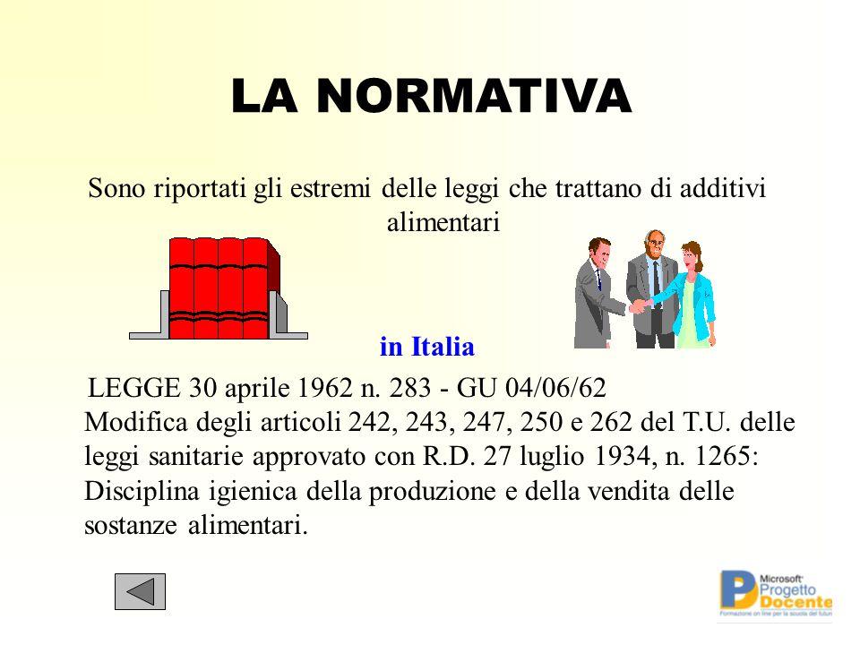 LA NORMATIVA Sono riportati gli estremi delle leggi che trattano di additivi alimentari in Italia LEGGE 30 aprile 1962 n. 283 - GU 04/06/62 Modifica d