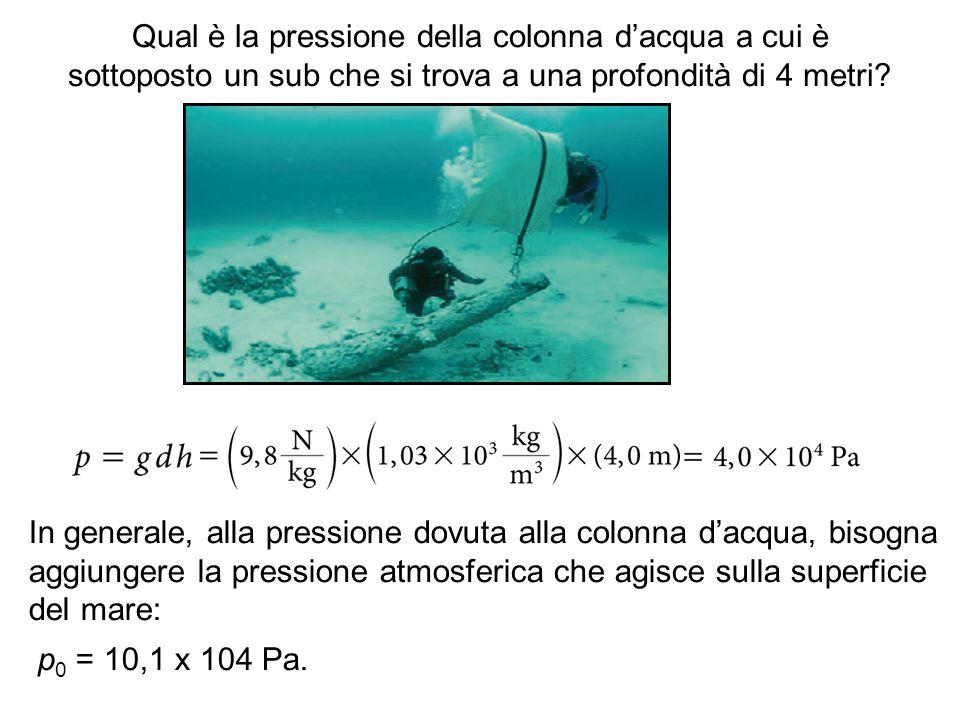 Qual è la pressione della colonna d'acqua a cui è sottoposto un sub che si trova a una profondità di 4 metri? In generale, alla pressione dovuta alla