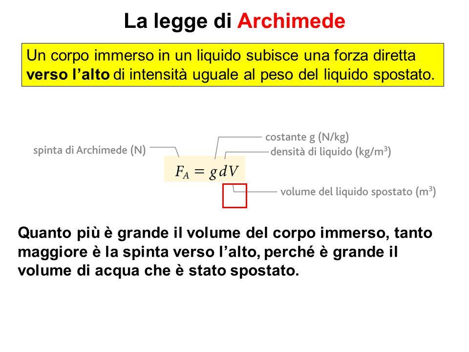 La legge di Archimede Un corpo immerso in un liquido subisce una forza diretta verso l'alto di intensità uguale al peso del liquido spostato. Quanto p