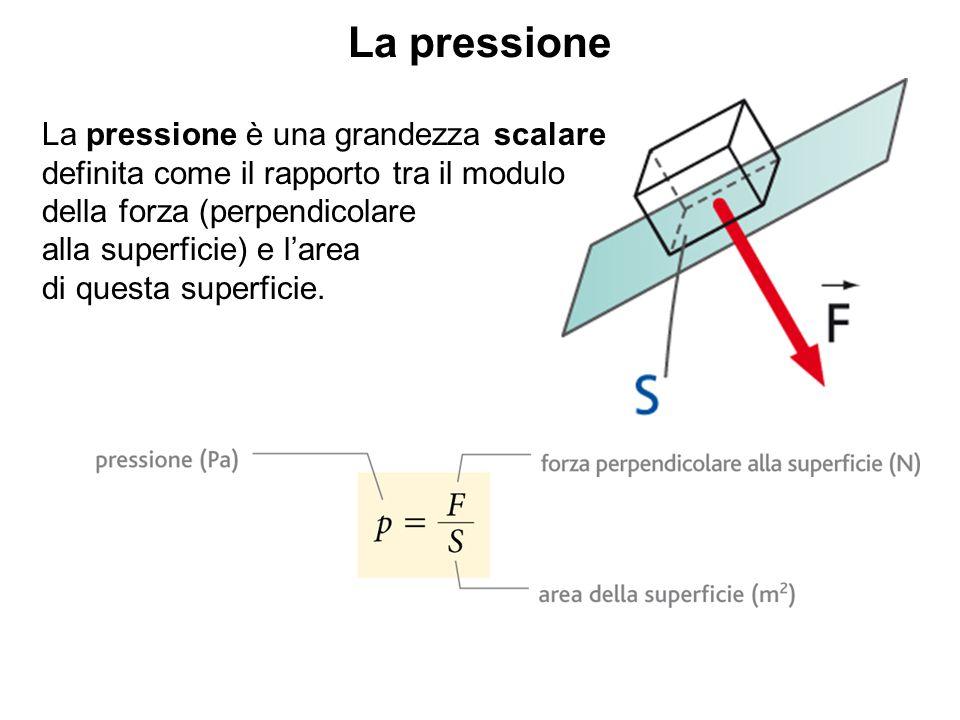 La pressione La pressione è una grandezza scalare definita come il rapporto tra il modulo della forza (perpendicolare alla superficie) e l'area di que