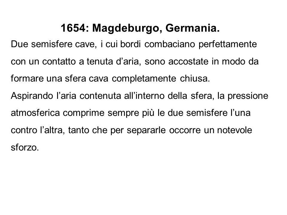 1654: Magdeburgo, Germania. Due semisfere cave, i cui bordi combaciano perfettamente con un contatto a tenuta d'aria, sono accostate in modo da formar