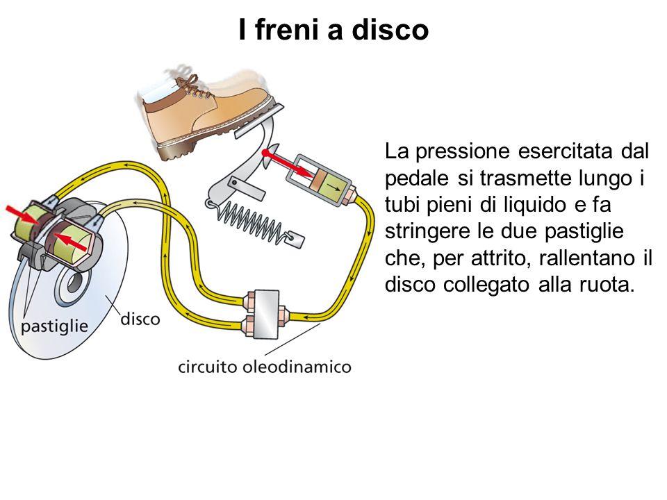 I freni a disco La pressione esercitata dal pedale si trasmette lungo i tubi pieni di liquido e fa stringere le due pastiglie che, per attrito, rallen