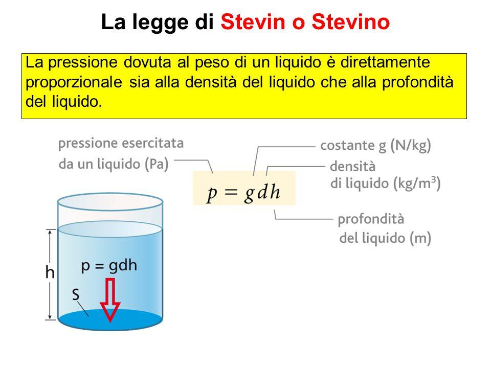 La legge di Stevin o Stevino La pressione dovuta al peso di un liquido è direttamente proporzionale sia alla densità del liquido che alla profondità d