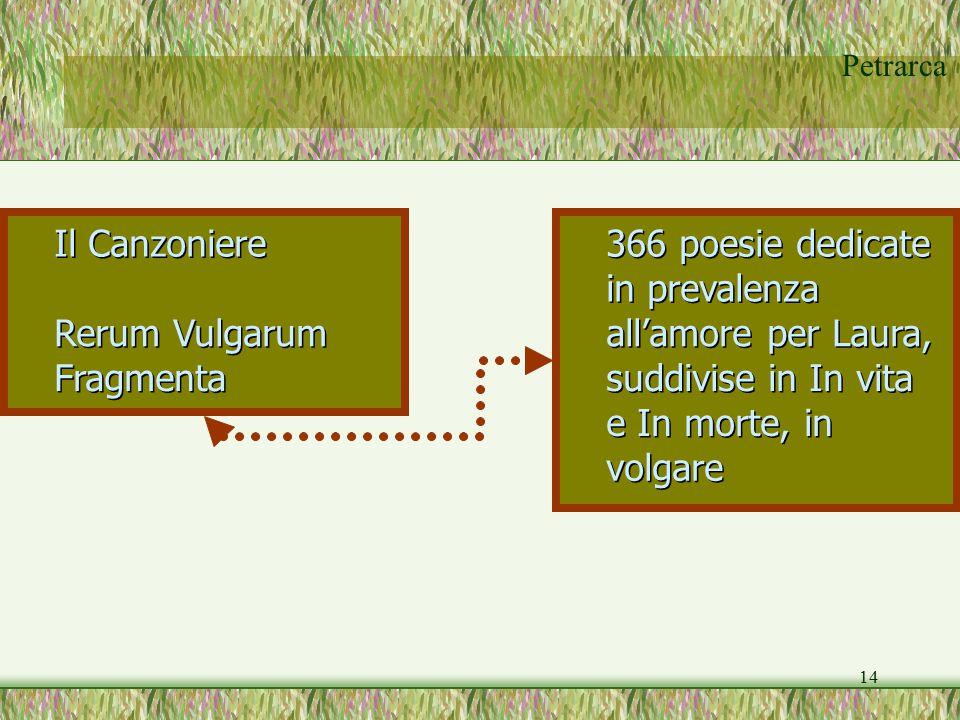 Petrarca 14 Il Canzoniere Rerum Vulgarum Fragmenta 366 poesie dedicate in prevalenza all'amore per Laura, suddivise in In vita e In morte, in volgare