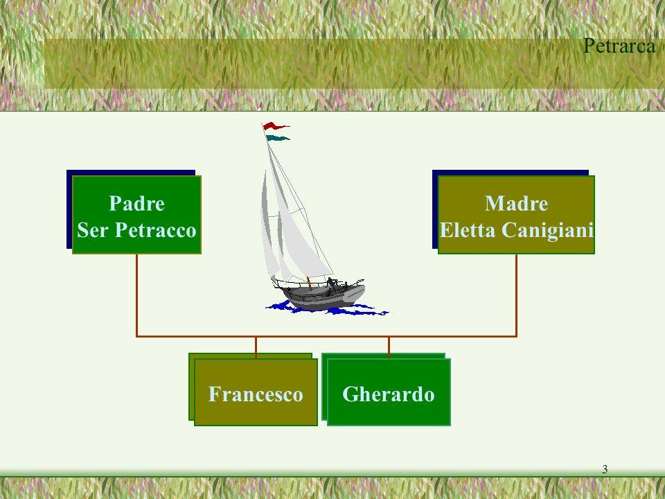 Petrarca 3 Padre Ser Petracco Padre Ser Petracco Madre ElettaCanigiani Madre ElettaCanigiani Francesco Gherardo