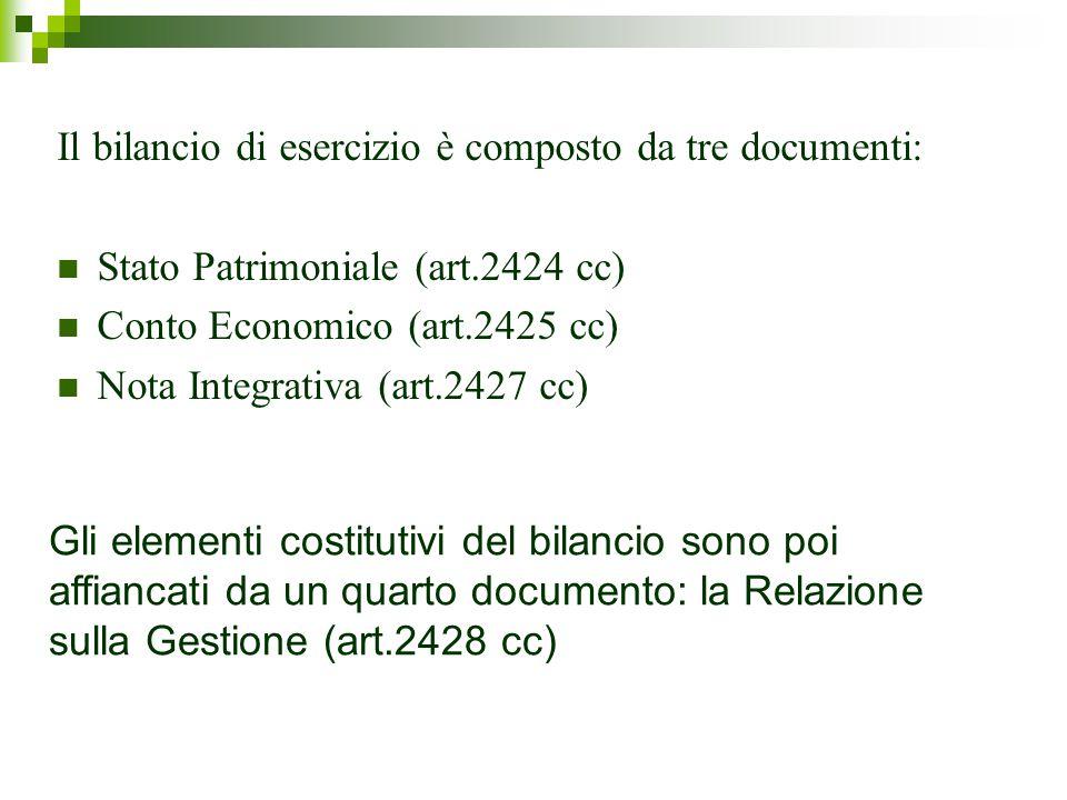 Il bilancio di esercizio è composto da tre documenti: Stato Patrimoniale (art.2424 cc) Conto Economico (art.2425 cc) Nota Integrativa (art.2427 cc) Gli elementi costitutivi del bilancio sono poi affiancati da un quarto documento: la Relazione sulla Gestione (art.2428 cc)