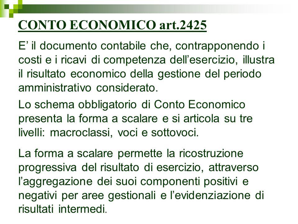 CONTO ECONOMICO art.2425 E' il documento contabile che, contrapponendo i costi e i ricavi di competenza dell'esercizio, illustra il risultato economico della gestione del periodo amministrativo considerato.