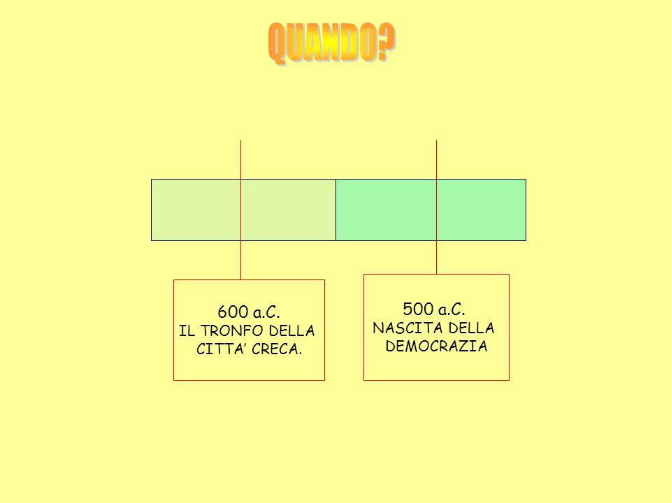 600 a.C. IL TRONFO DELLA CITTA' CRECA. 500 a.C. NASCITA DELLA DEMOCRAZIA