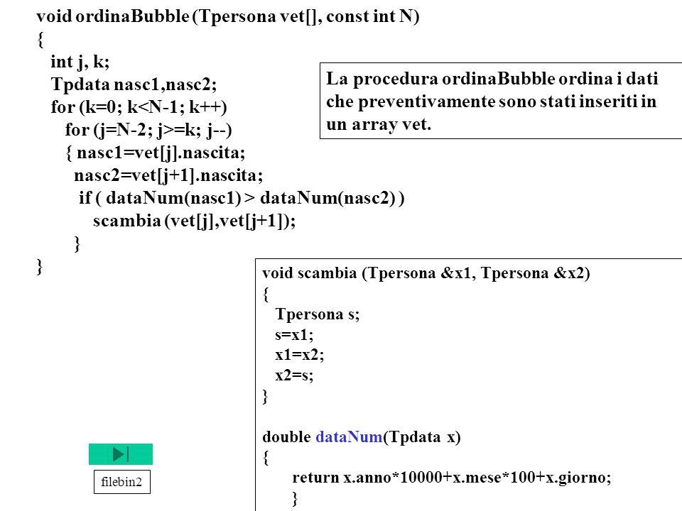 18 void ordinaBubble (Tpersona vet[], const int N) { int j, k; Tpdata nasc1,nasc2; for (k=0; k<N-1; k++) for (j=N-2; j>=k; j--) { nasc1=vet[j].nascita; nasc2=vet[j+1].nascita; if ( dataNum(nasc1) > dataNum(nasc2) ) scambia (vet[j],vet[j+1]); } void scambia (Tpersona &x1, Tpersona &x2) { Tpersona s; s=x1; x1=x2; x2=s; } double dataNum(Tpdata x) { return x.anno*10000+x.mese*100+x.giorno; } La procedura ordinaBubble ordina i dati che preventivamente sono stati inseriti in un array vet.