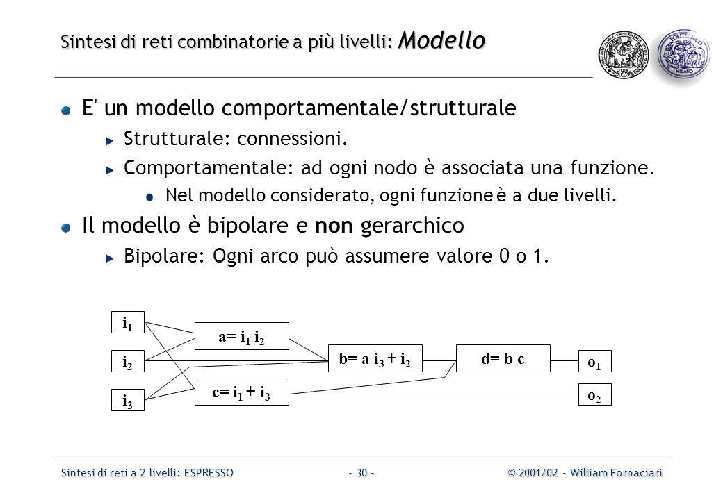 Sintesi di reti a 2 livelli: ESPRESSO© 2001/02 - William Fornaciari- 30 - E un modello comportamentale/strutturale Strutturale: connessioni.
