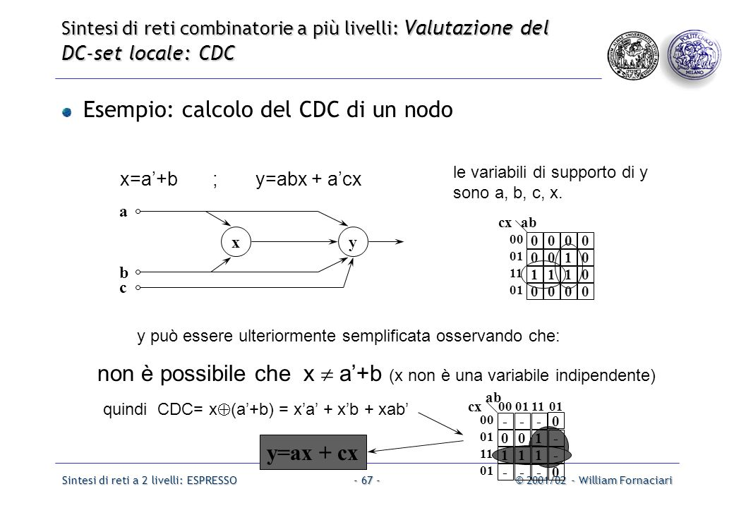 Sintesi di reti a 2 livelli: ESPRESSO© 2001/02 - William Fornaciari- 67 - Esempio: calcolo del CDC di un nodo xy a b c x=a'+b ;y=abx + a'cx le variabili di supporto di y sono a, b, c, x.