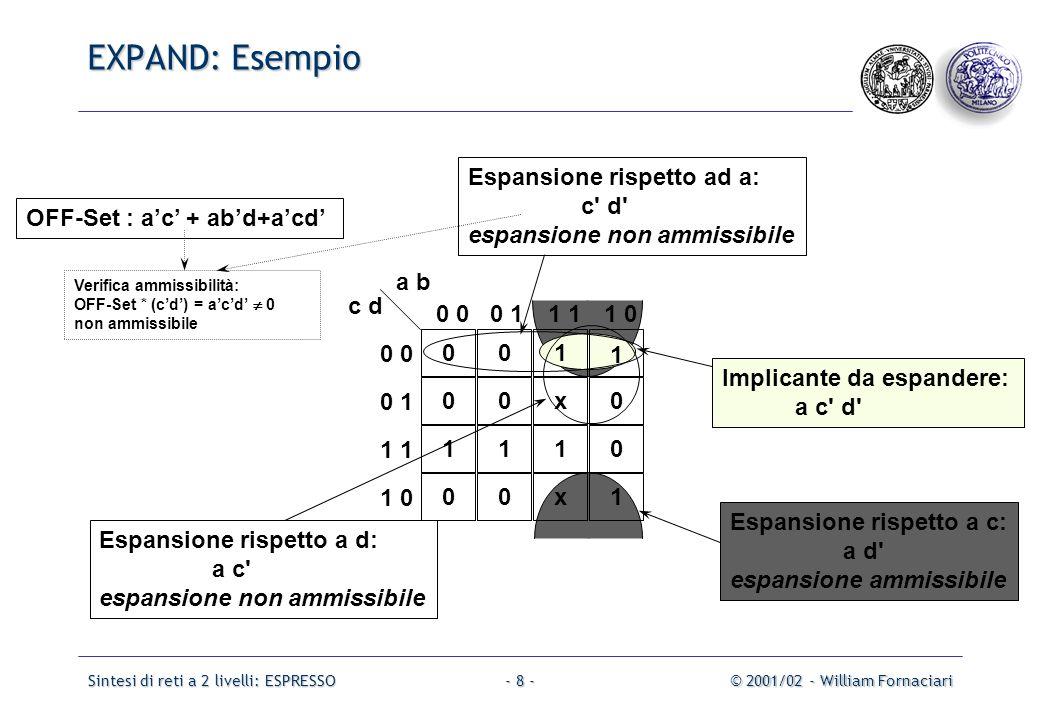 Sintesi di reti a 2 livelli: ESPRESSO© 2001/02 - William Fornaciari- 19 - Espresso(on_set,dc_set) off_set=Complement(on_set U dc_set) on_set=Expand(on_set, off_set) /*copertura prima ridondante*/ on_set=Irredundant(on_set, dc_set) essential_set=Essentials(on_set, dc_set) on_set=on_set - essential_set /* toglie 1 dall on_set */ dc_set=dc_set U essential_set /* e li aggiunge al dc_set */ ripeti  2=Cost(on_set) ripeti  1=|on_set| on_set=Reduce(on_set,dc_set) on_set=Expand(on_set, off_set) on_set=Irredundant(on_set,dc_set) fino a che (|on_set|<  1) on_set=Last_gasp(on_set,dc_set,off_set) fino a che (Cost(on_set) <  2) on_set=on_set U essential_set dc_set=dc_set - essential_set on_set=Make_sparse(on_set,dc_set,off_set) Espresso