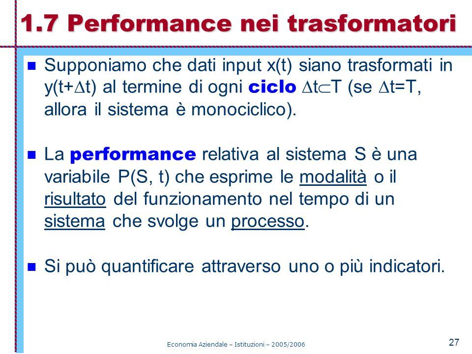 Economia Aziendale – Istituzioni – 2005/2006 27 Supponiamo che dati input x(t) siano trasformati in y(t+  t) al termine di ogni ciclo  t  T (se  t=T, allora il sistema è monociclico).
