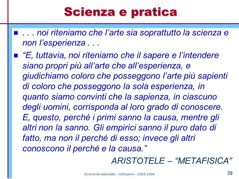 Economia Aziendale – Istituzioni – 2005/2006 38...