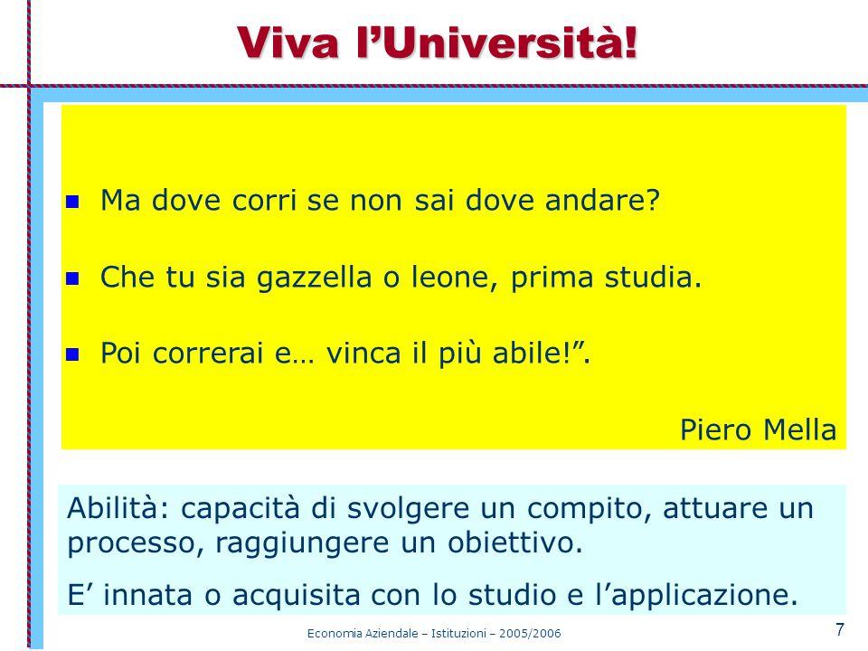 Economia Aziendale – Istituzioni – 2005/2006 7 Viva l'Università.