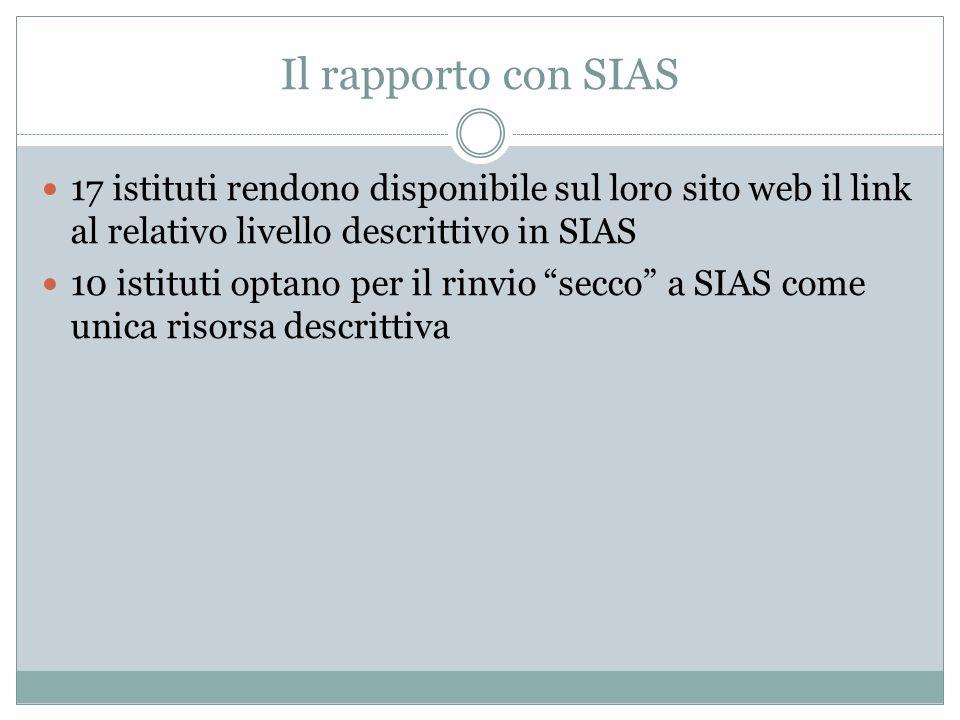 Il rapporto con SIAS 17 istituti rendono disponibile sul loro sito web il link al relativo livello descrittivo in SIAS 10 istituti optano per il rinvi