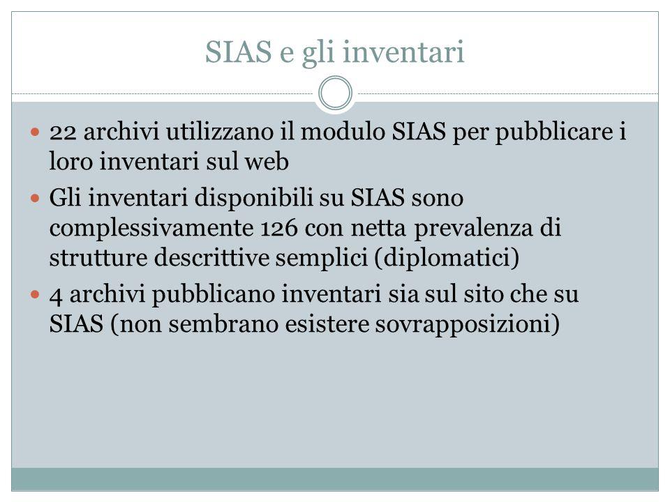 SIAS e gli inventari 22 archivi utilizzano il modulo SIAS per pubblicare i loro inventari sul web Gli inventari disponibili su SIAS sono complessivame
