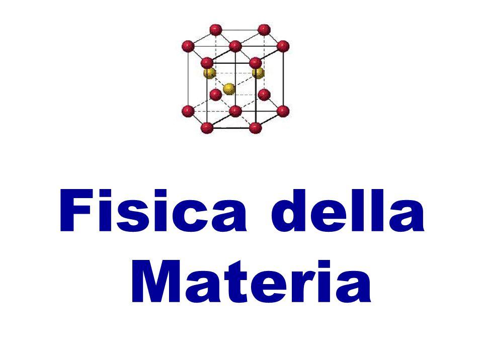 Francesco Adduci Fisica della Materia 2 Libri di testo William T.