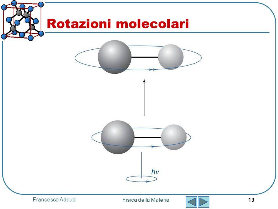 Francesco Adduci Fisica della Materia 13 Rotazioni molecolari