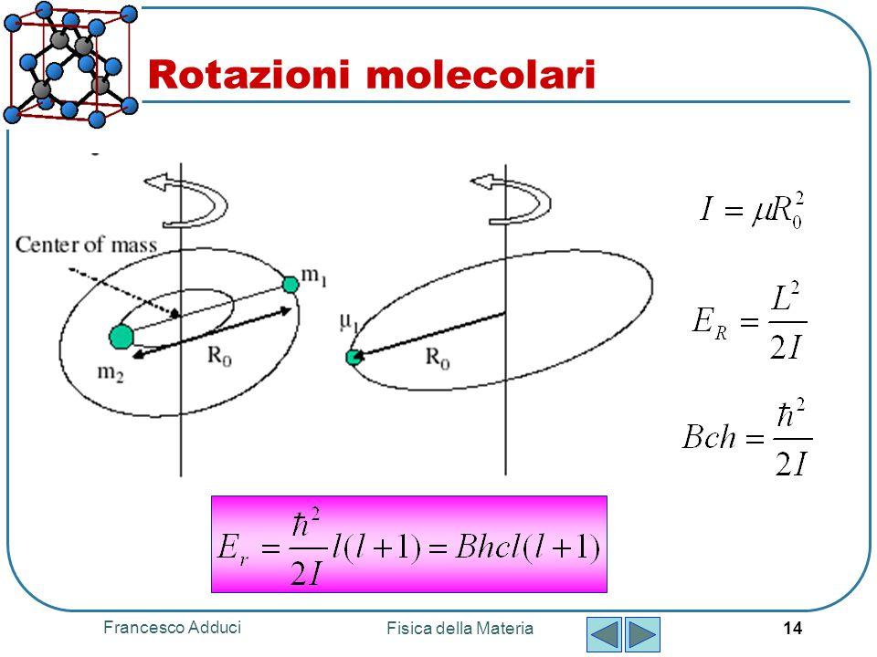 Francesco Adduci Fisica della Materia 14 Rotazioni molecolari