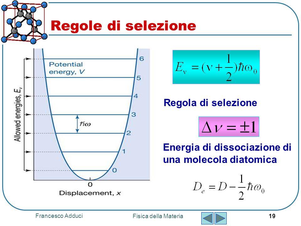 Francesco Adduci Fisica della Materia 19 Regole di selezione Energia di dissociazione di una molecola diatomica Regola di selezione