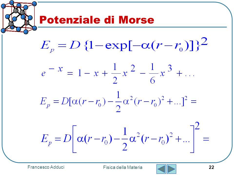 Francesco Adduci Fisica della Materia 22 Potenziale di Morse