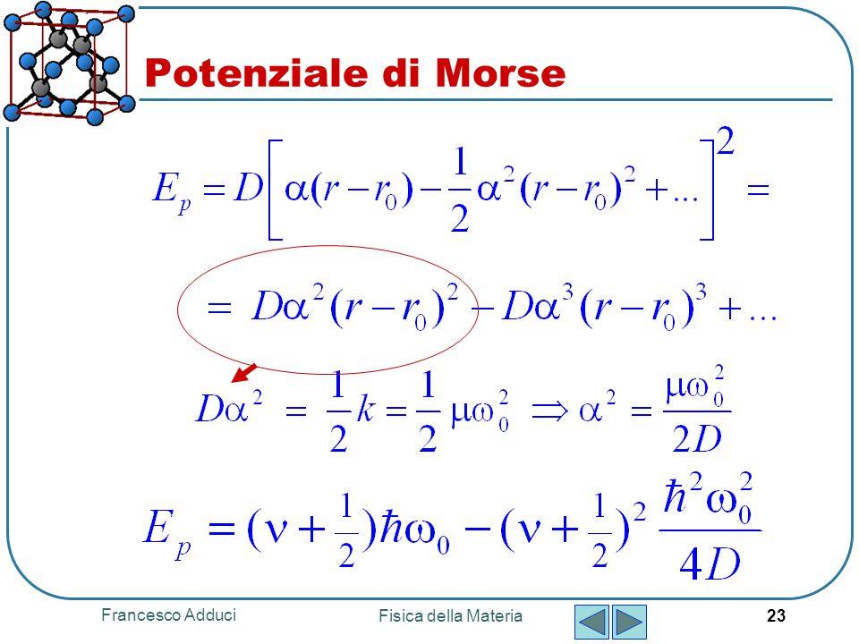 Francesco Adduci Fisica della Materia 23 Potenziale di Morse