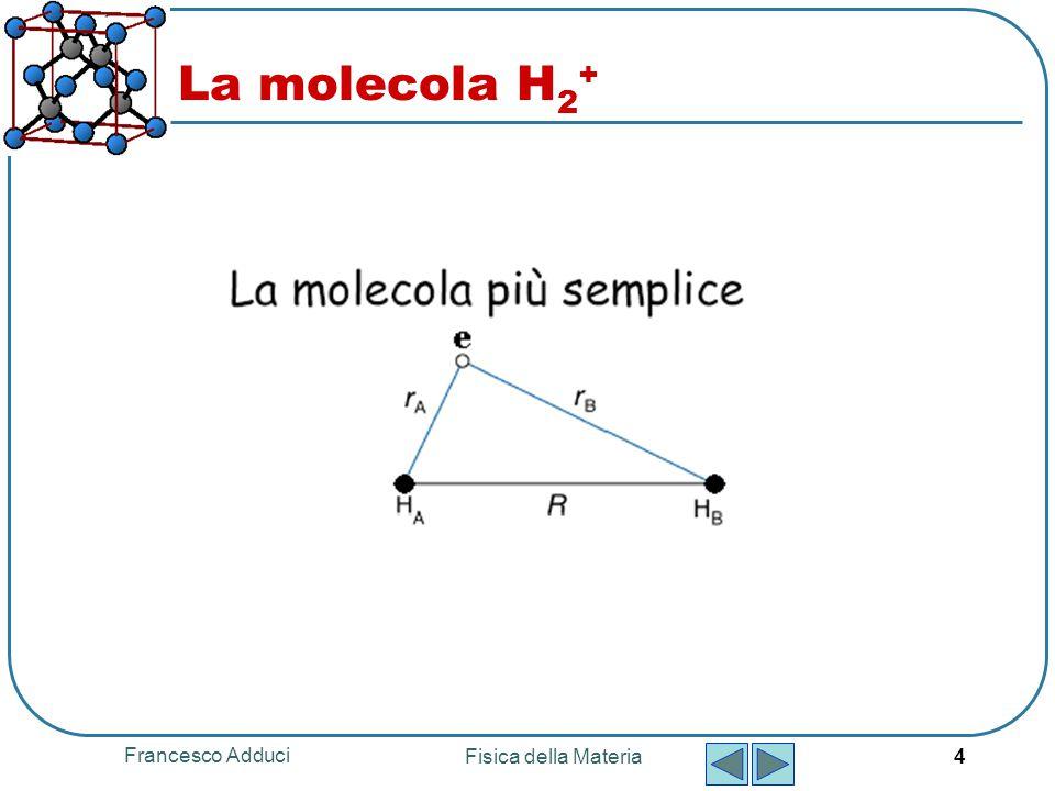Francesco Adduci Fisica della Materia 4 La molecola H 2 +