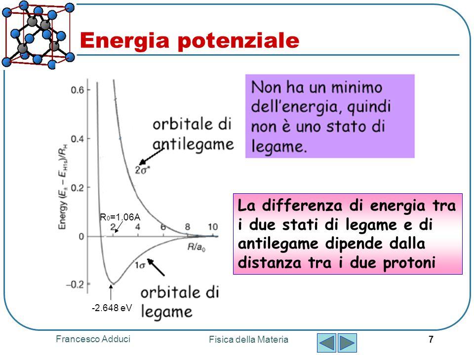 Francesco Adduci Fisica della Materia 7 Energia potenziale La differenza di energia tra i due stati di legame e di antilegame dipende dalla distanza t