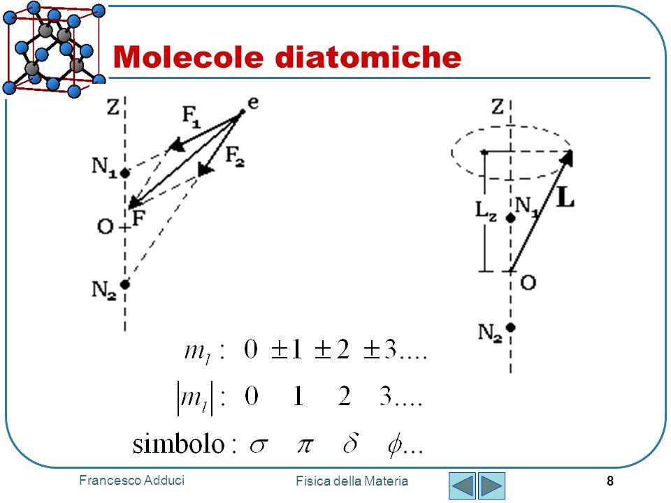 Francesco Adduci Fisica della Materia 8 Molecole diatomiche