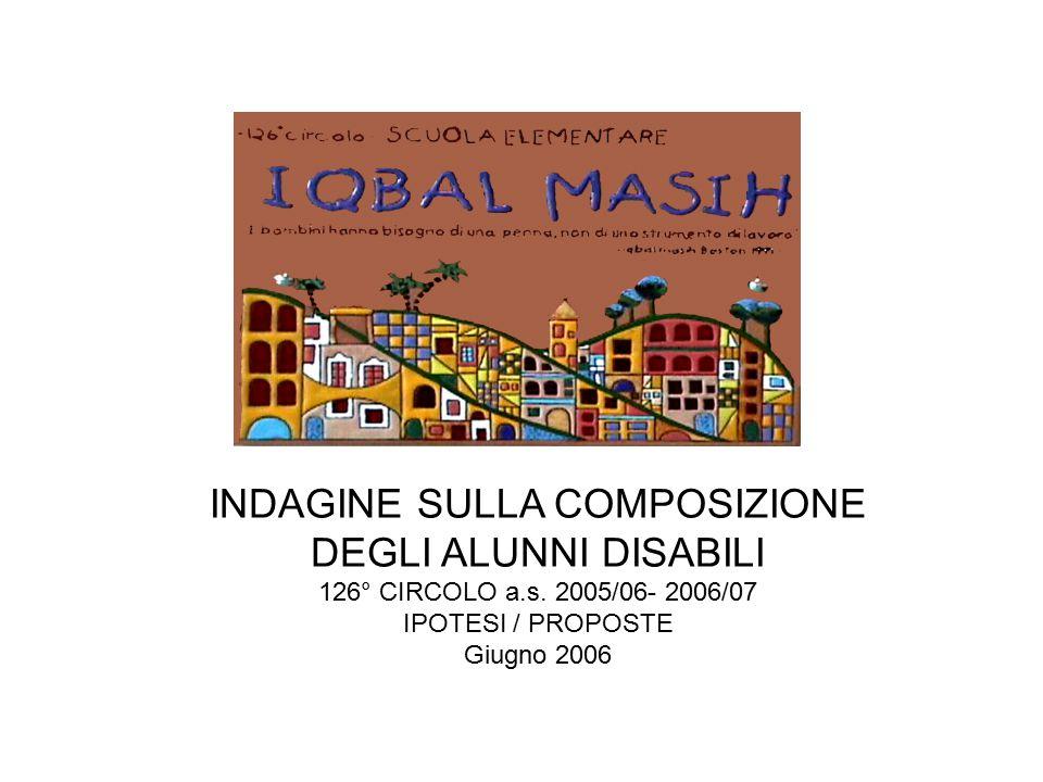 INDAGINE SULLA COMPOSIZIONE DEGLI ALUNNI DISABILI 126° CIRCOLO a.s. 2005/06- 2006/07 IPOTESI / PROPOSTE Giugno 2006