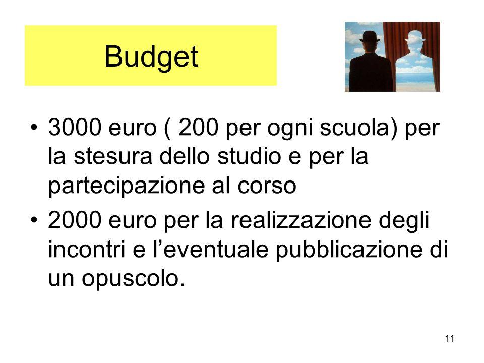 11 Budget 3000 euro ( 200 per ogni scuola) per la stesura dello studio e per la partecipazione al corso 2000 euro per la realizzazione degli incontri e l'eventuale pubblicazione di un opuscolo.